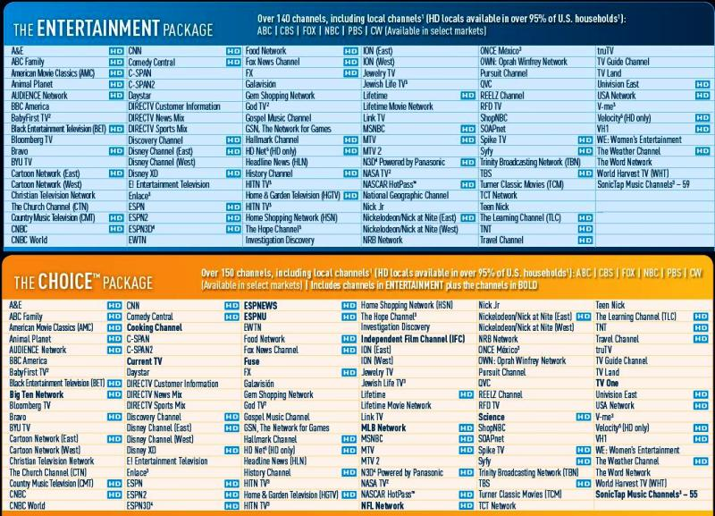 photo about Direct Tv Channels Printable List known as Obtain DIRECTV Channels in just LOS ANGELES